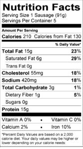 Sausage Nutritional Label