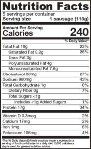 Peri Peri Sausage Nutrition facts
