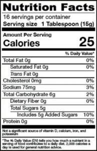 Chutney Nutrition Facts